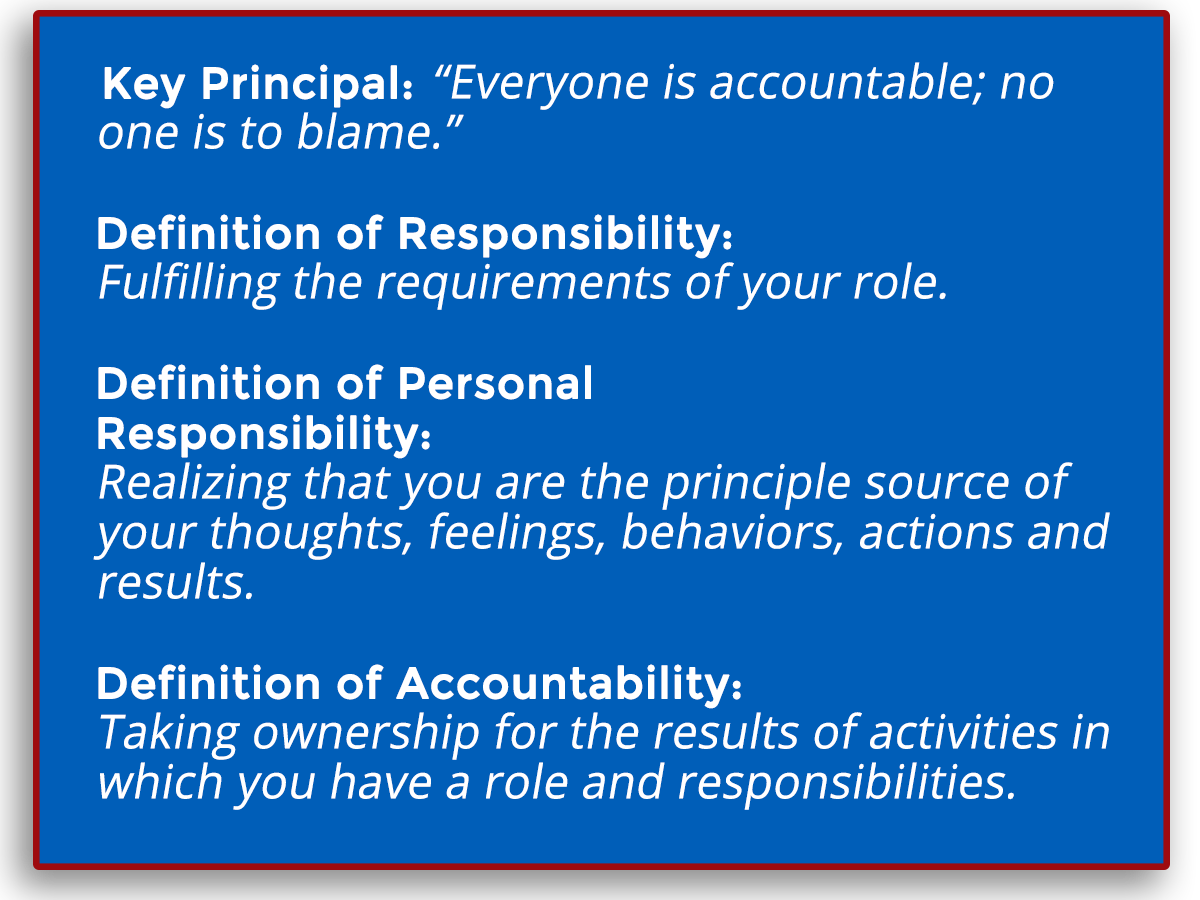 """Stop Playing the """"Blame Game"""" in Your Organization with a Shift in Mindset Accountability Key Principle"""
